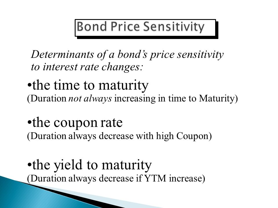 Coupon higher than yield to maturity