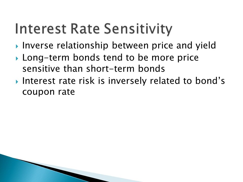 relationship between price interest rate zero coupon bond