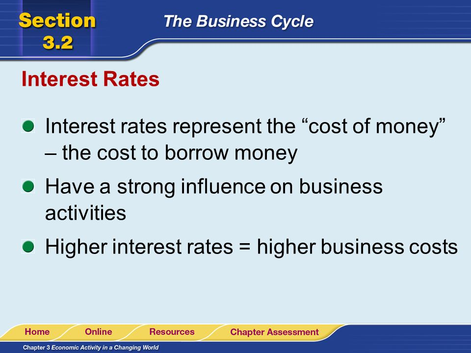 2 2 economic conditions change ppt video online download Borrowing money to build a house