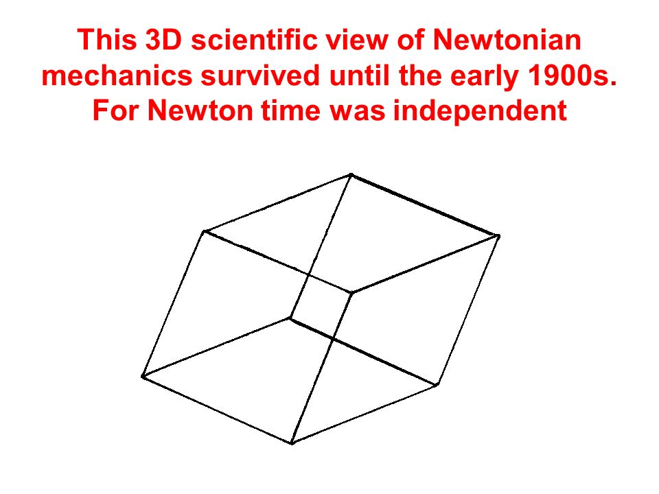 This 3D scientific view of Newtonian mechanics survived until the early 1900s.