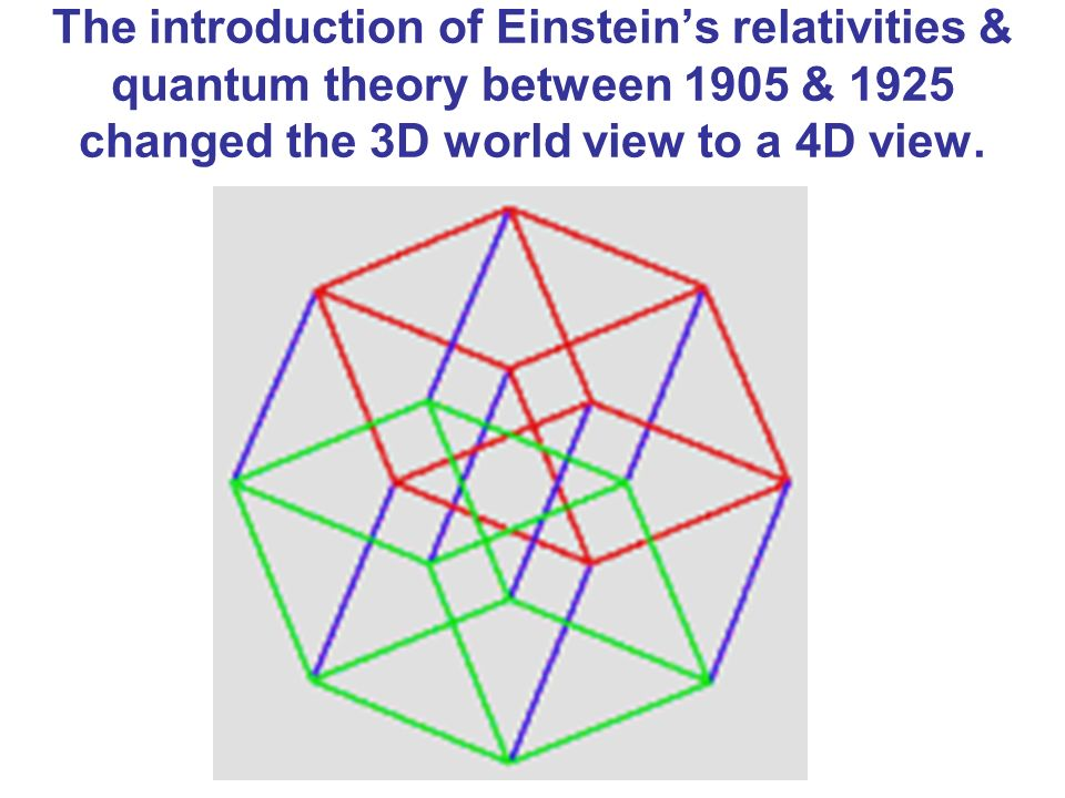 The introduction of Einstein's relativities & quantum theory between 1905 & 1925 changed the 3D world view to a 4D view.