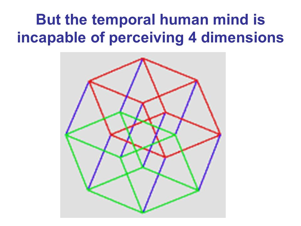 But the temporal human mind is incapable of perceiving 4 dimensions