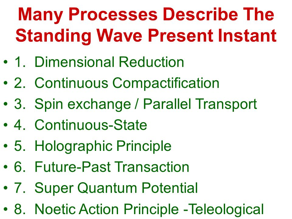 Many Processes Describe The Standing Wave Present Instant
