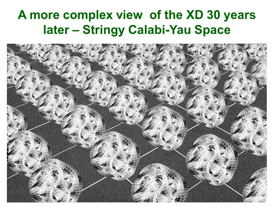A more complex view of the XD 30 years later – Stringy Calabi-Yau Space