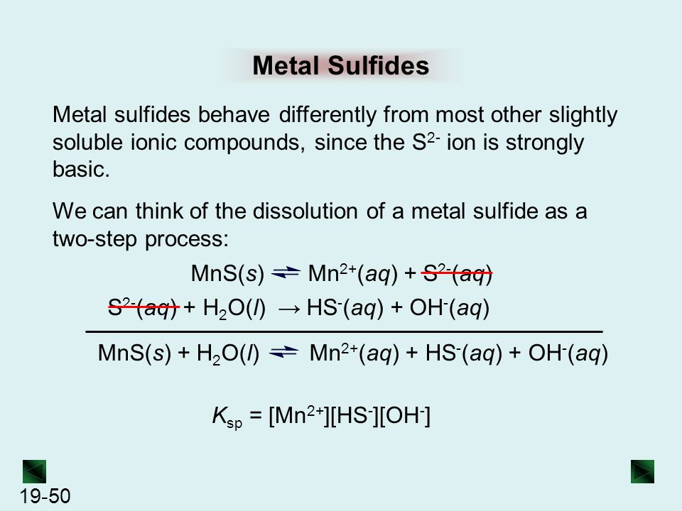 The molar solubility of silvar sulphate is 15 molL. calculte the solubility product of the salt?