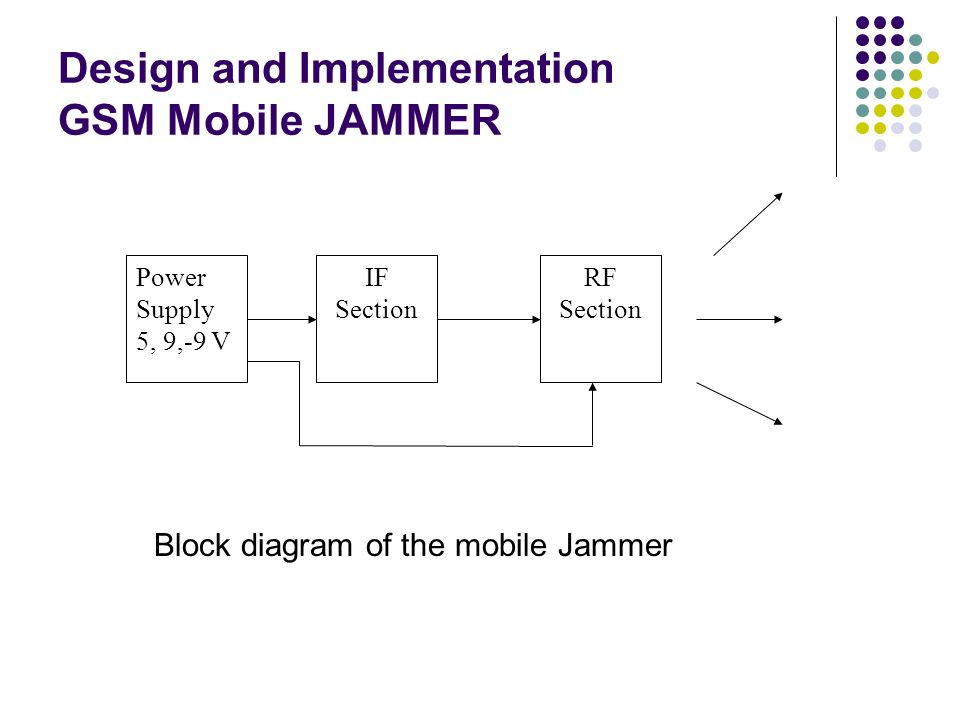 gsm implementation Gsm is a circuit-switched system that divides each 200khz channel into eight   per gsm network, although it may be implemented as a distributed database.