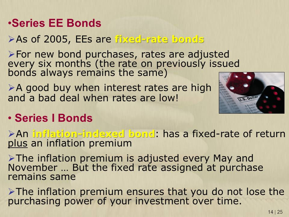 Newly Issued EE Bond