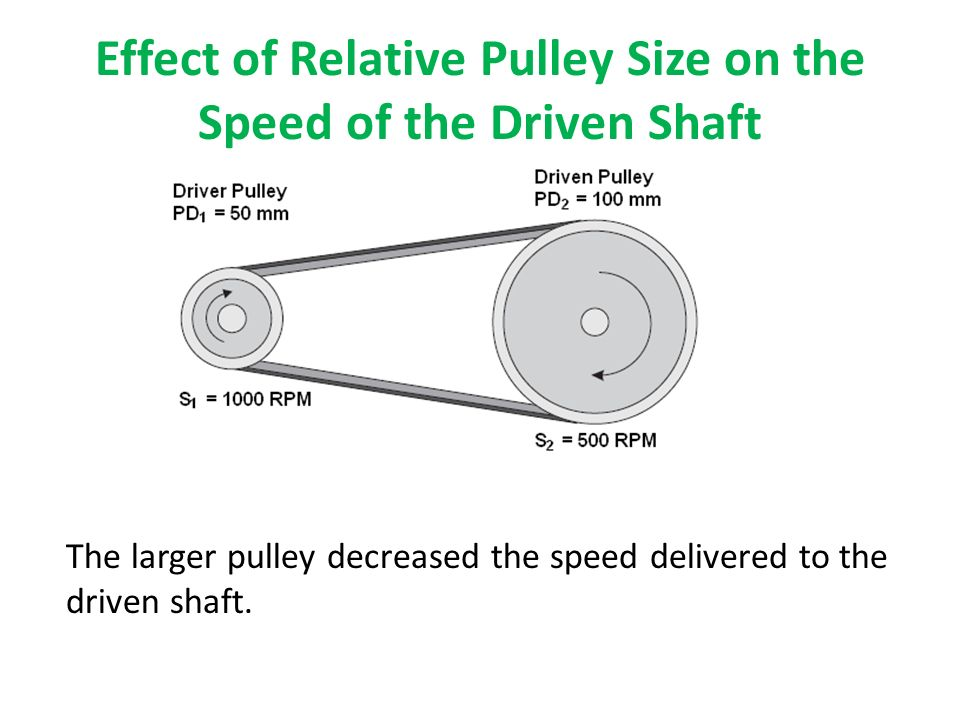Introduction to v belt drives ppt video online download for How to reduce motor speed