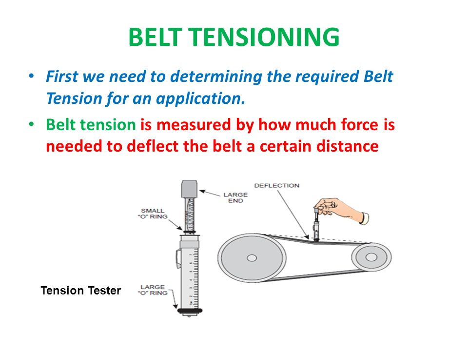 Belt tension meter gates