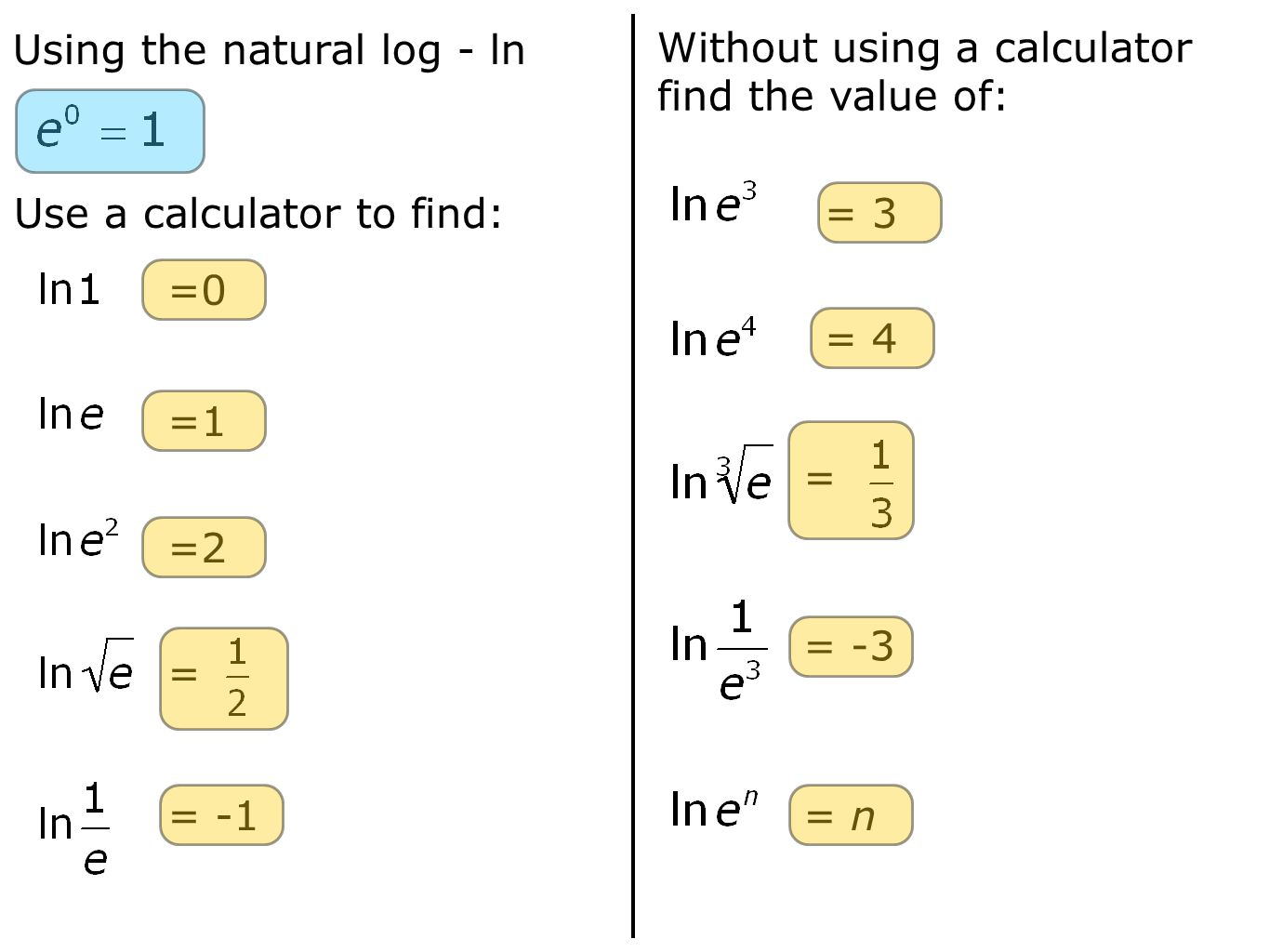 Use Of Natural Logarithm
