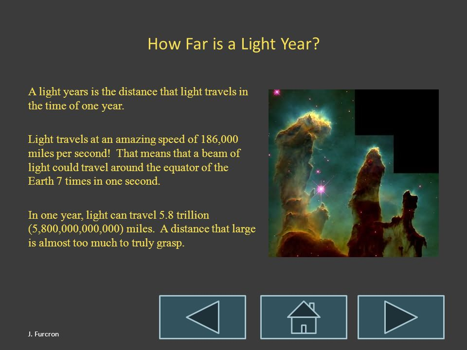 How Far Can Light Travel In Year