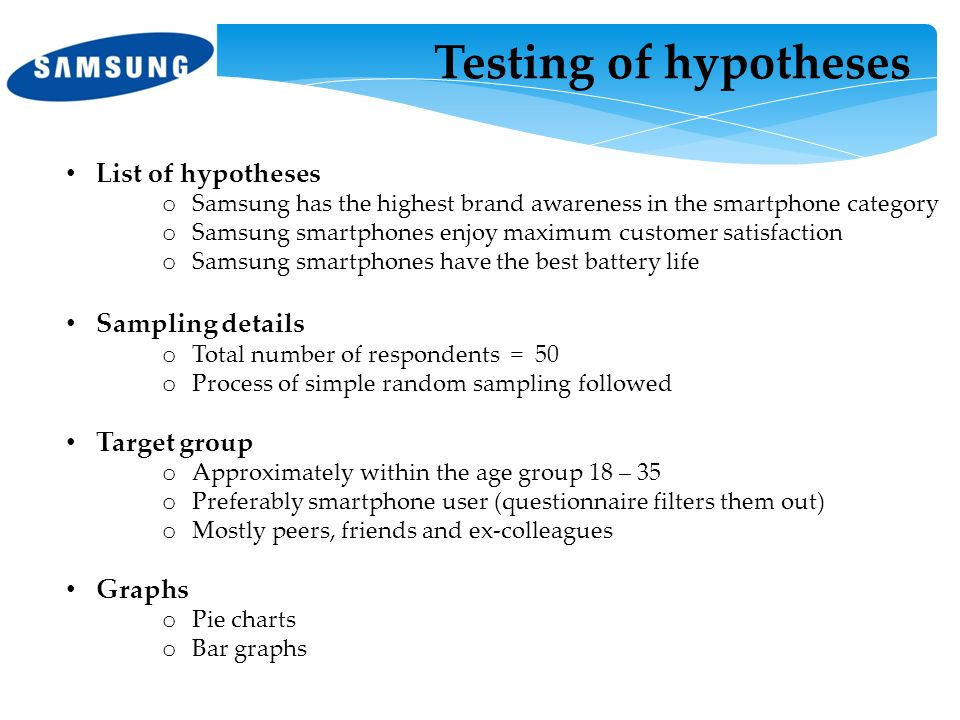 Testing of hypotheses List of hypotheses Sampling details Target group