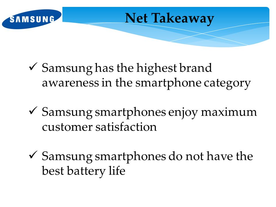 Net Takeaway Samsung has the highest brand awareness in the smartphone category. Samsung smartphones enjoy maximum customer satisfaction.