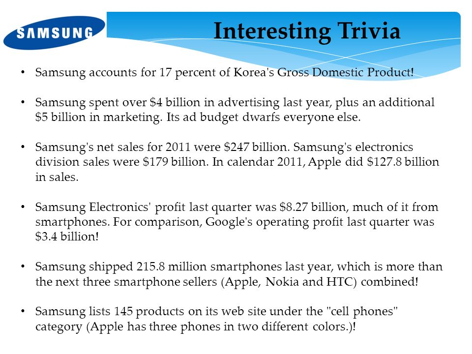 Interesting Trivia Samsung accounts for 17 percent of Korea s Gross Domestic Product!