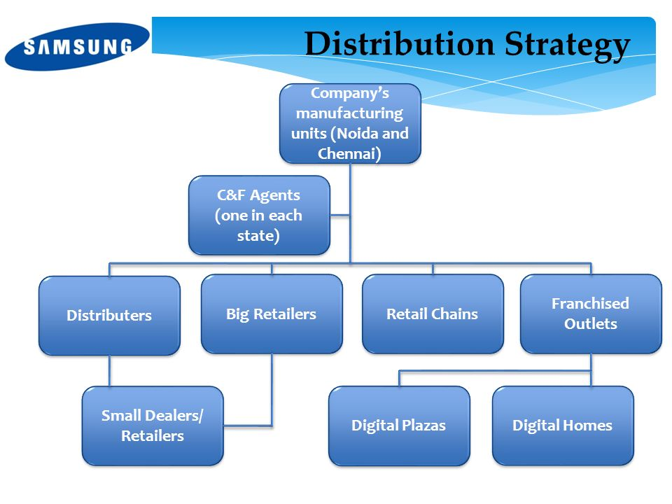 Samsung mobile distribution channel