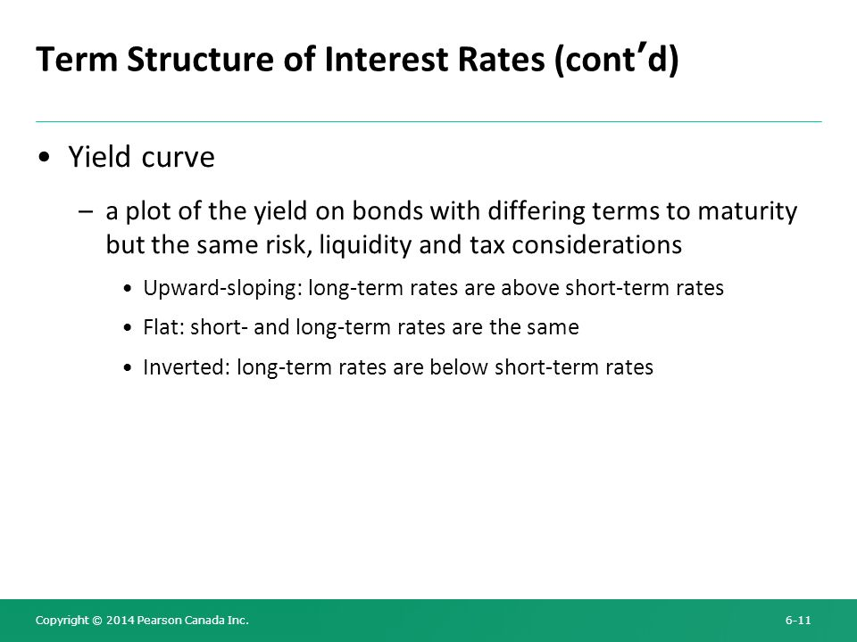 Term Structure of Interest Rates (cont'd)