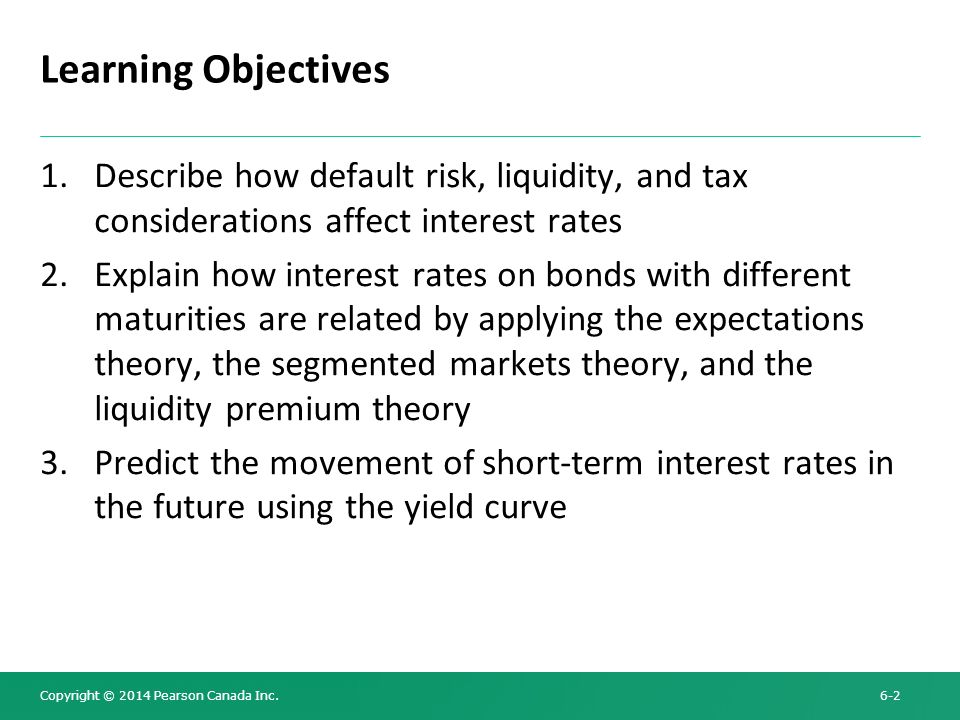 Learning Objectives Describe how default risk, liquidity, and tax considerations affect interest rates.