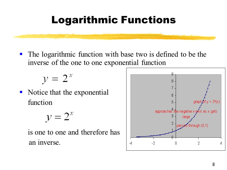Chapter 2 Functions and Graphs - ppt video online download