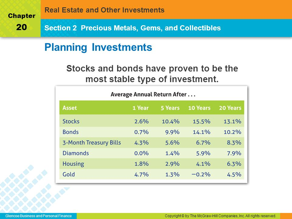 investing stocks and bonds If bonds are held to maturity, bondholders get back the entire principal, so bonds are a way to preserve capital while investing while bonds aren't risk-free, they tend to be less volatile than stocks and can stabilize the portfolio values when the stock market struggles.