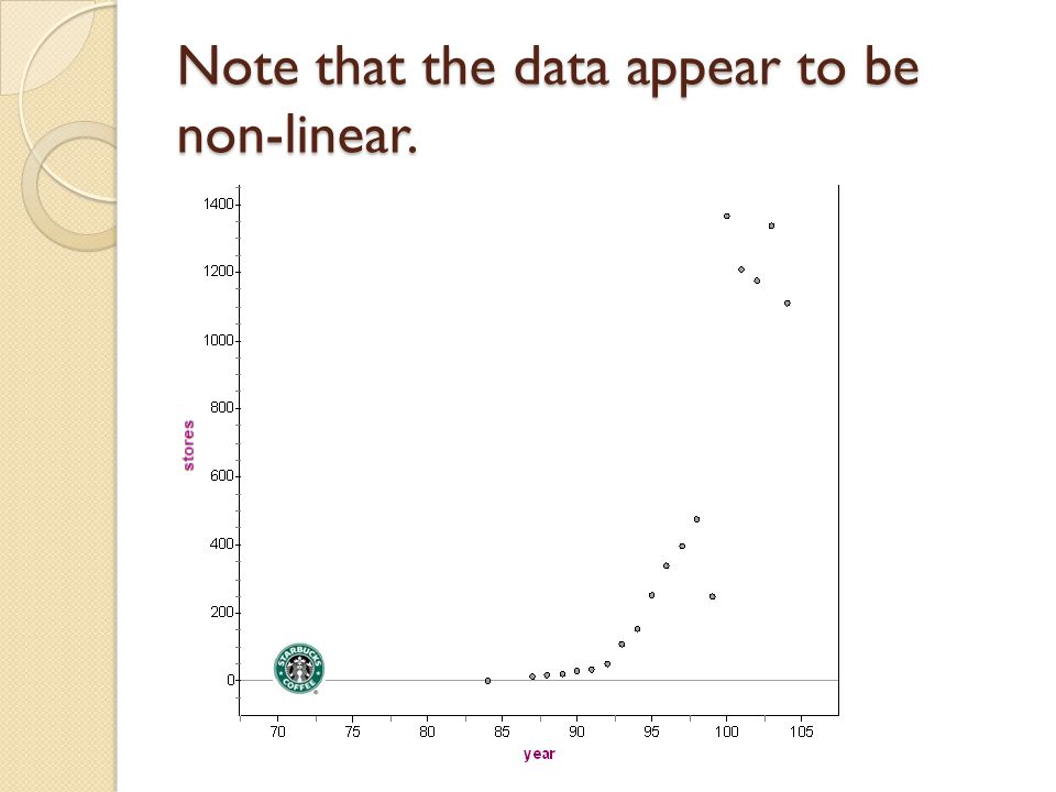how to tell if data is linear or nonlinear