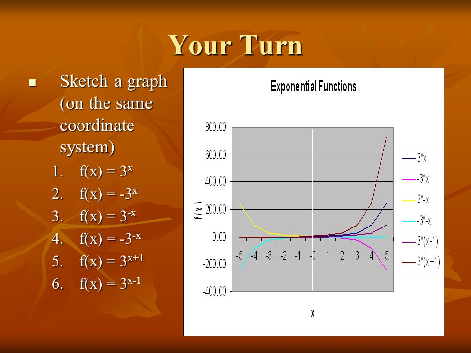 exponential and logarithmic functions alvaro hurtado