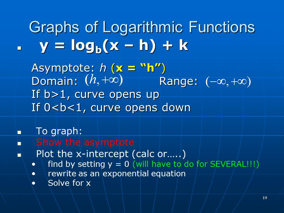 Logarithmic functions day 1 ppt download graphs of logarithmic functions ccuart Image collections
