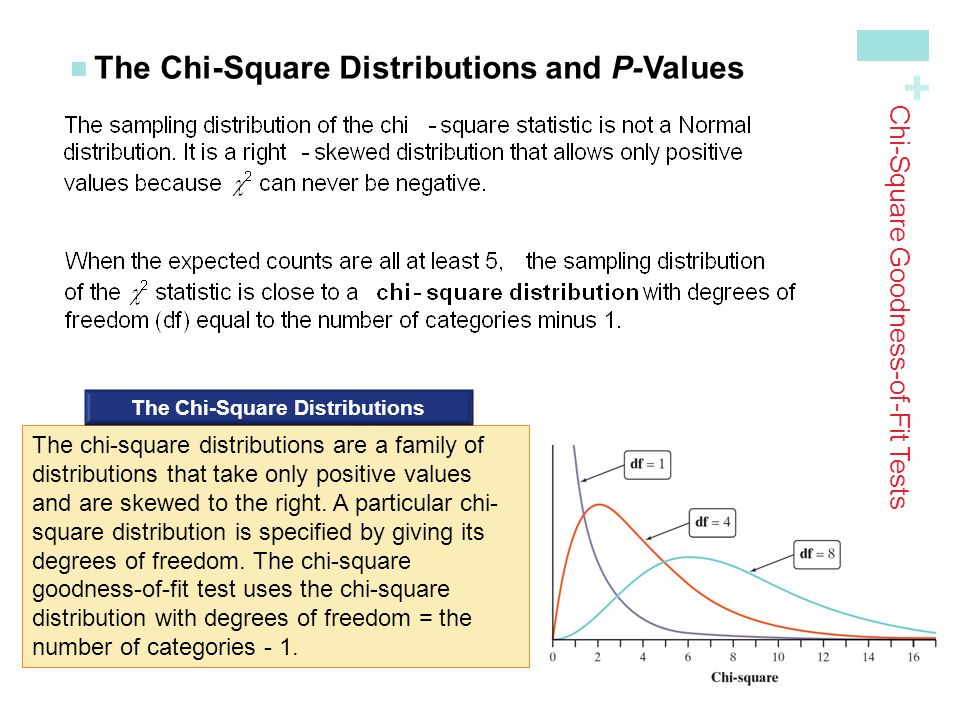 chi square p value table pdf