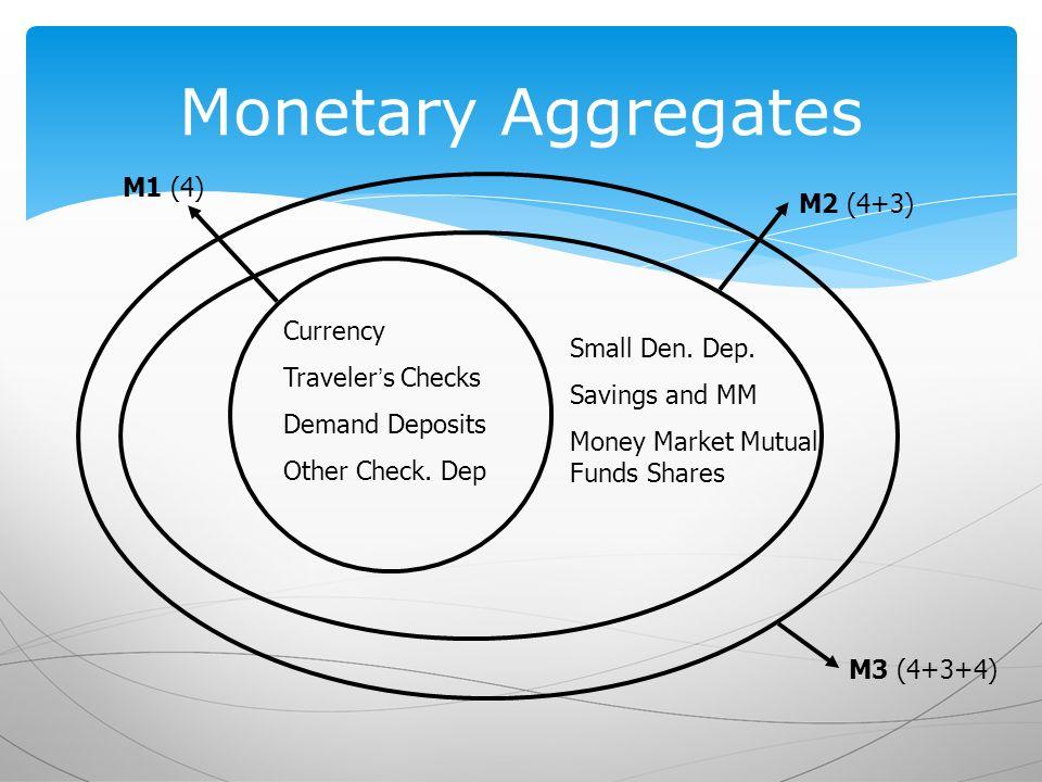 money banking and the economy pdf thomas