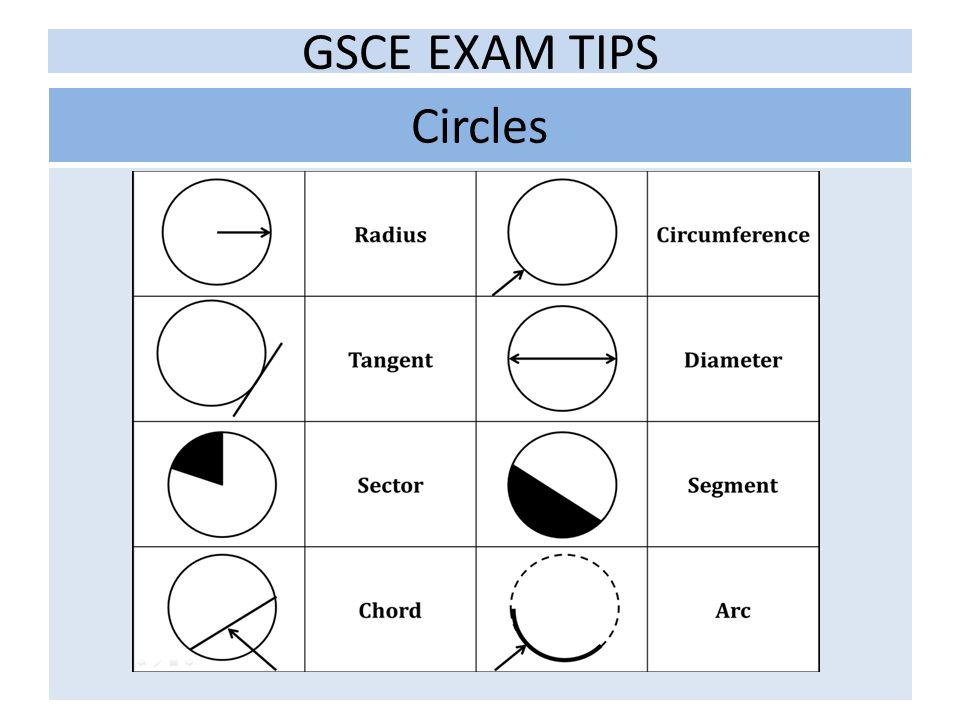 gsce it examination paper The 2018 semester i jφss sticks group tuition sessions schedules for secondary / a level maths  gce o level oct/nov 2014 a-maths 4047 paper 2 suggested answers .
