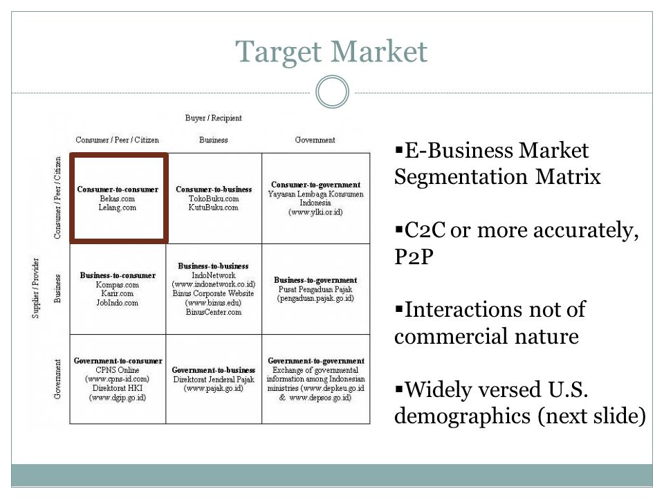 Target Market E-Business Market Segmentation Matrix