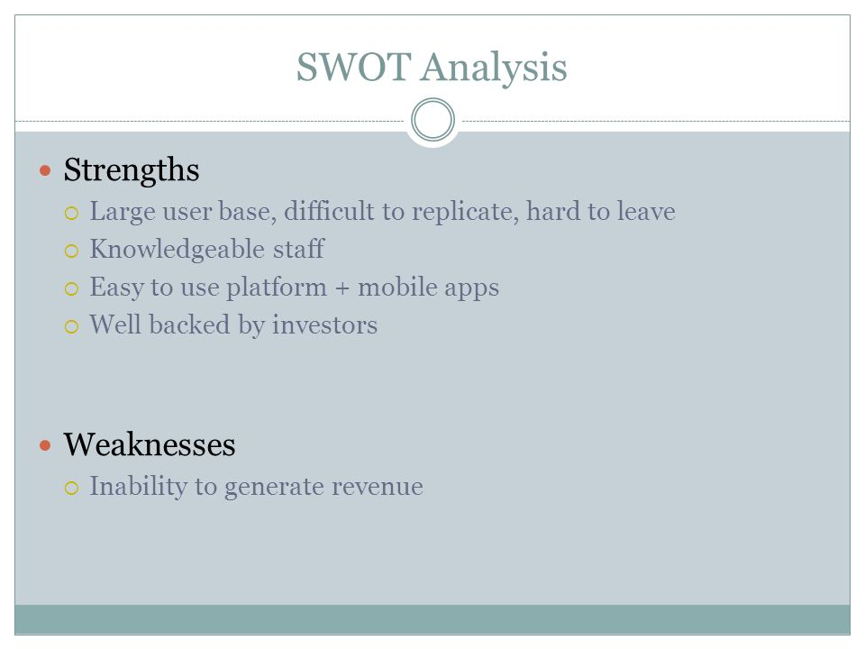 SWOT Analysis Strengths Weaknesses