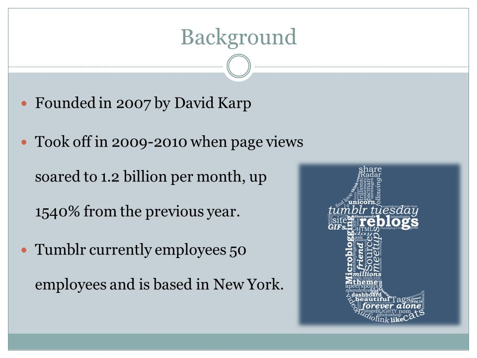 Background Founded in 2007 by David Karp