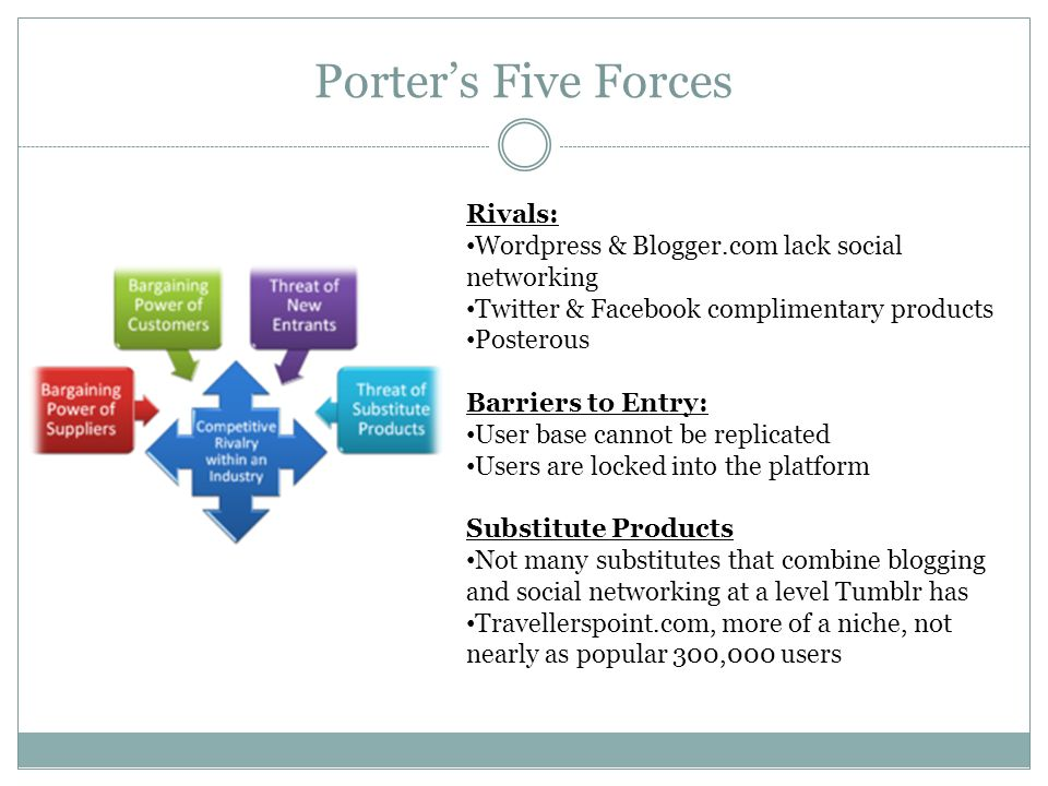 Porter's Five Forces Rivals: