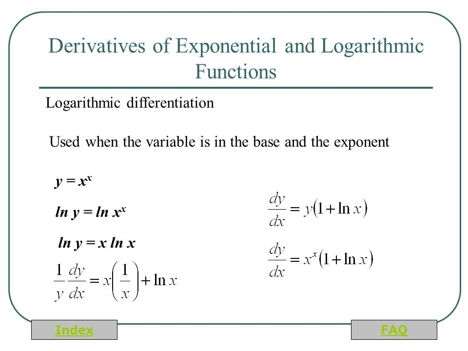 The derivative as the slope of the tangent line - ppt ...
