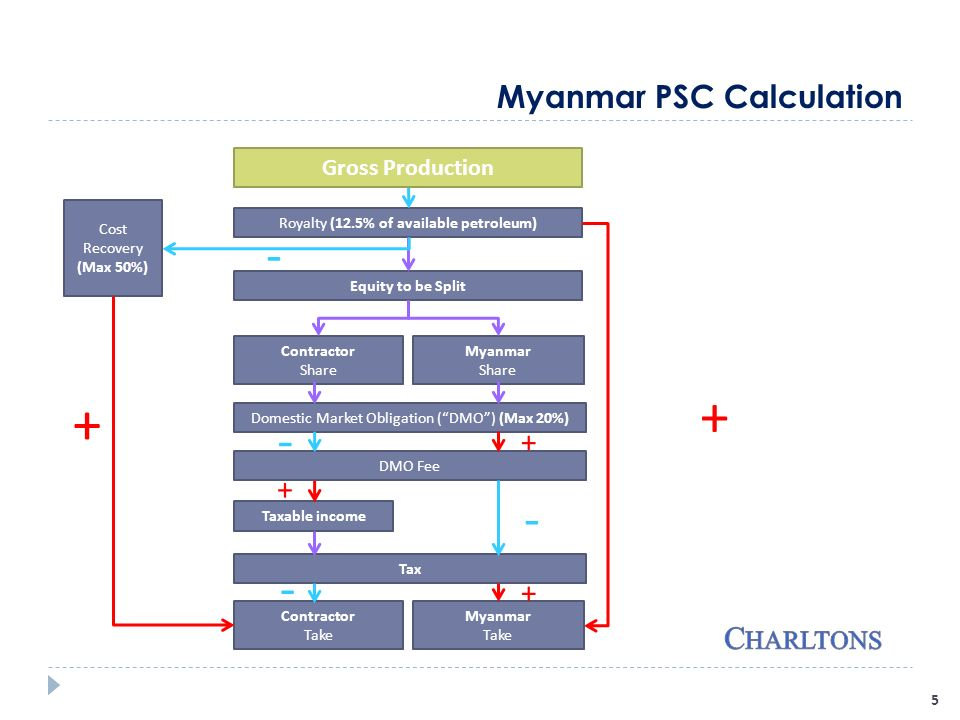 enagic how to change payer on e-payment agreement
