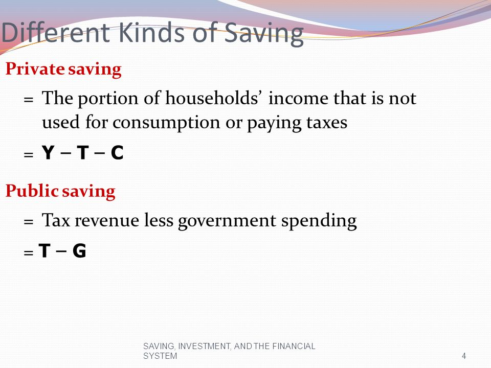 National Saving = private saving + public saving
