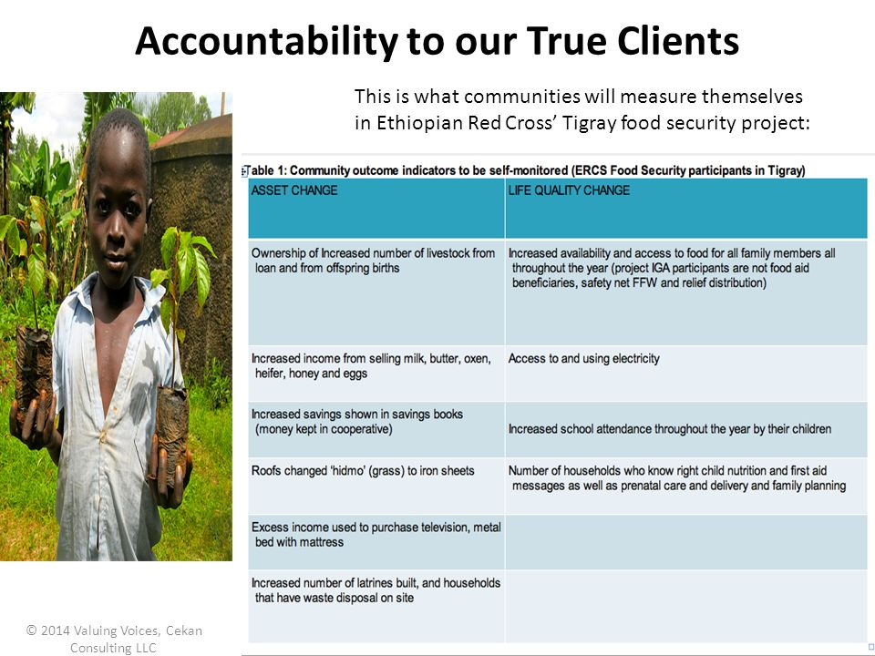 Accountability to our True Clients