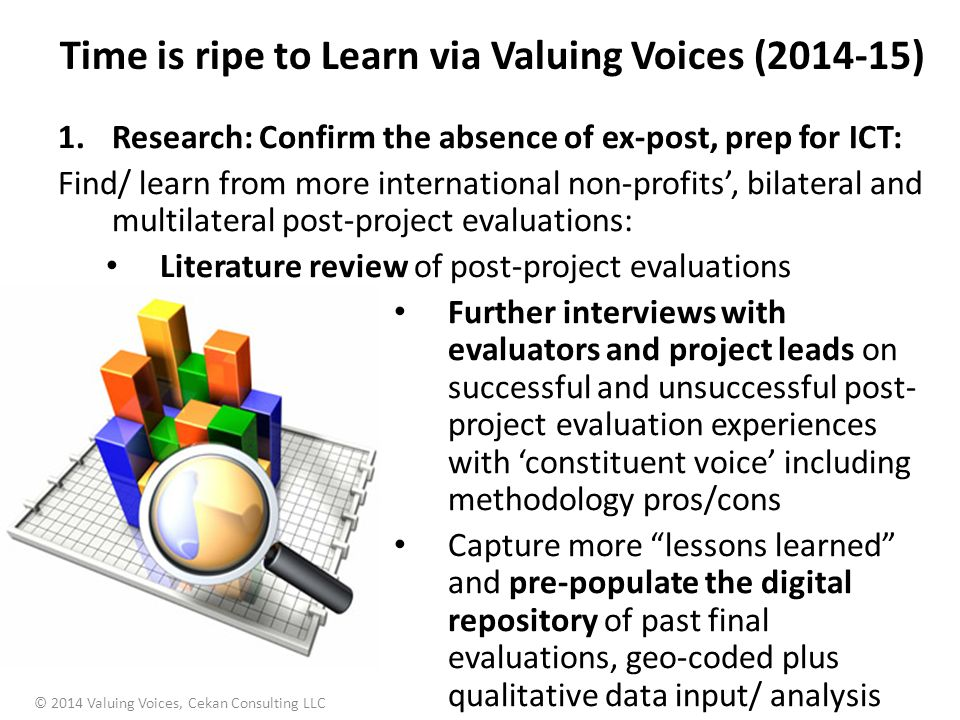 Time is ripe to Learn via Valuing Voices (2014-15)