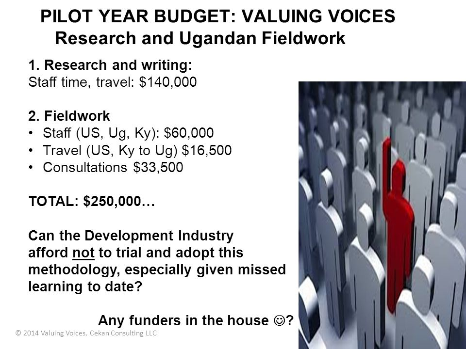 PILOT YEAR BUDGET: VALUING VOICES Research and Ugandan Fieldwork