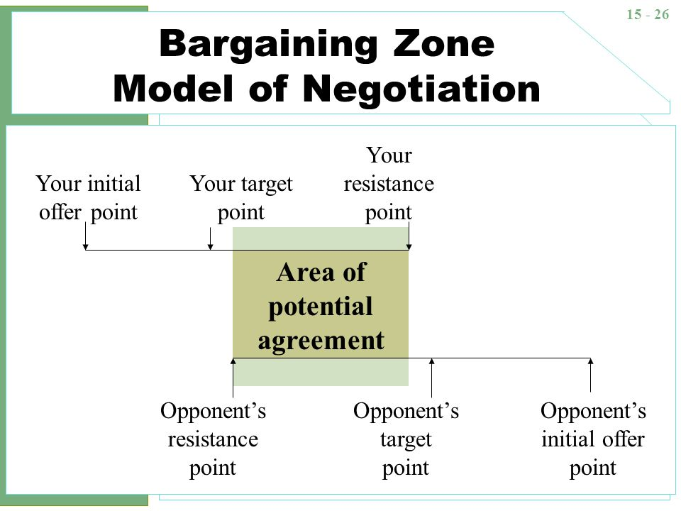 learning journal negotiation The idea that task-based learning can be facilitated through negotiated interaction has been a major object of research amongst scholars interested in task-based language teaching for at least 30 years in this article, i focus largely on one particular type of negotiation – the negotiation of form (hereafter.