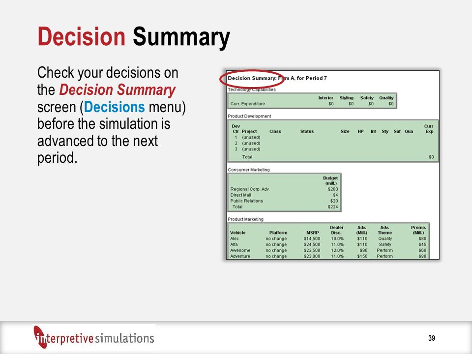 stratsim simulation analysis Buy masters essay research papers question stratsim simulation marketing strategy i need a paper about 6 pages about stratsim marketing simulation game( 1 pages for each decision period) for this paper, we suppose to write : -recap of each period's decision, what happened after our decision, how this decision affects our strategy.