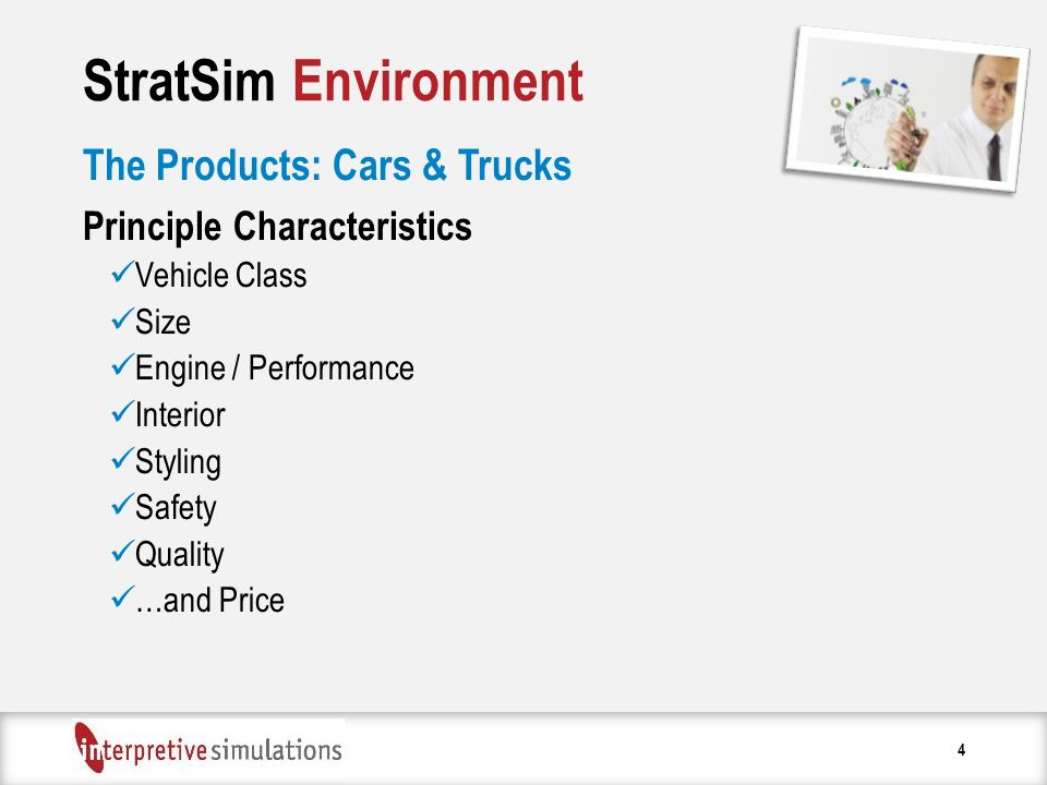 Examples List on Stratsim In The Automobile Industry