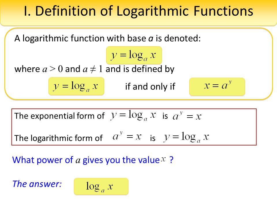 post re write as a logarithmic equation