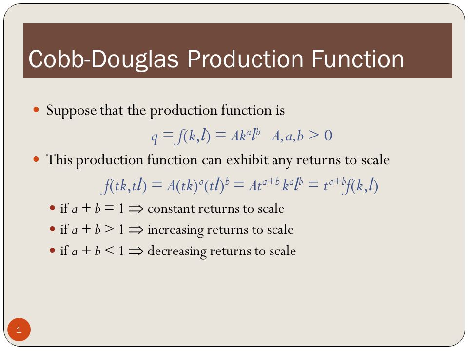 Nesting of factors in the production function (example of france.
