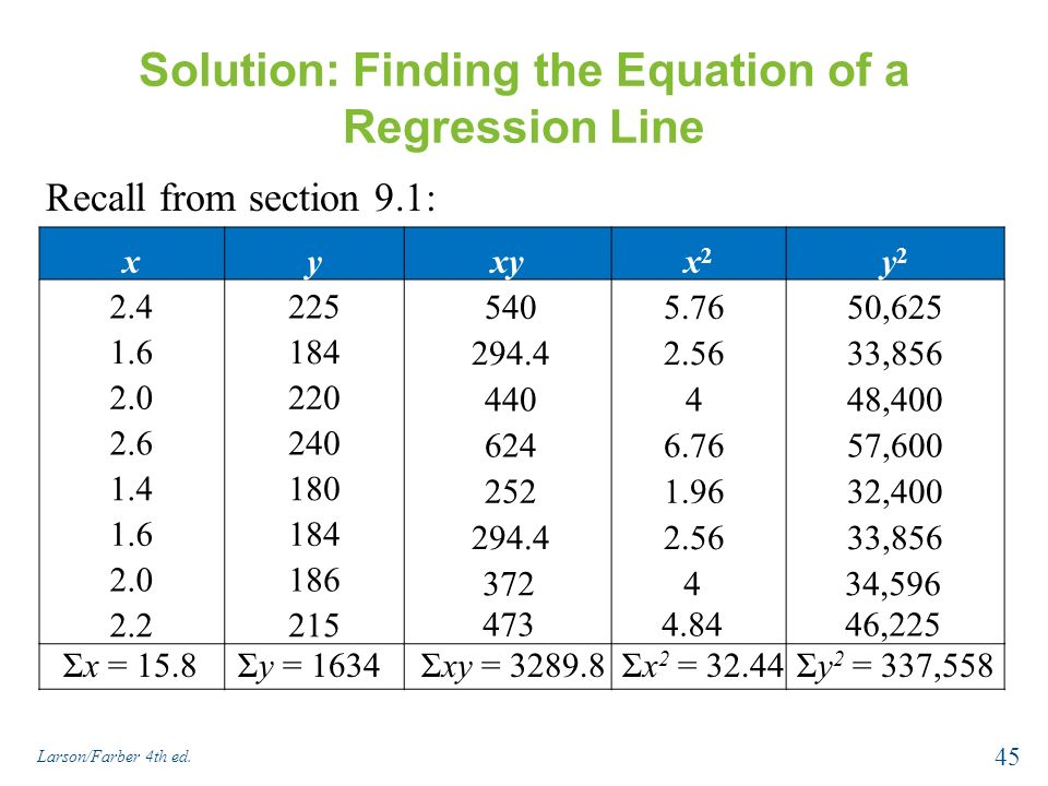 how to find regression line on ti 84