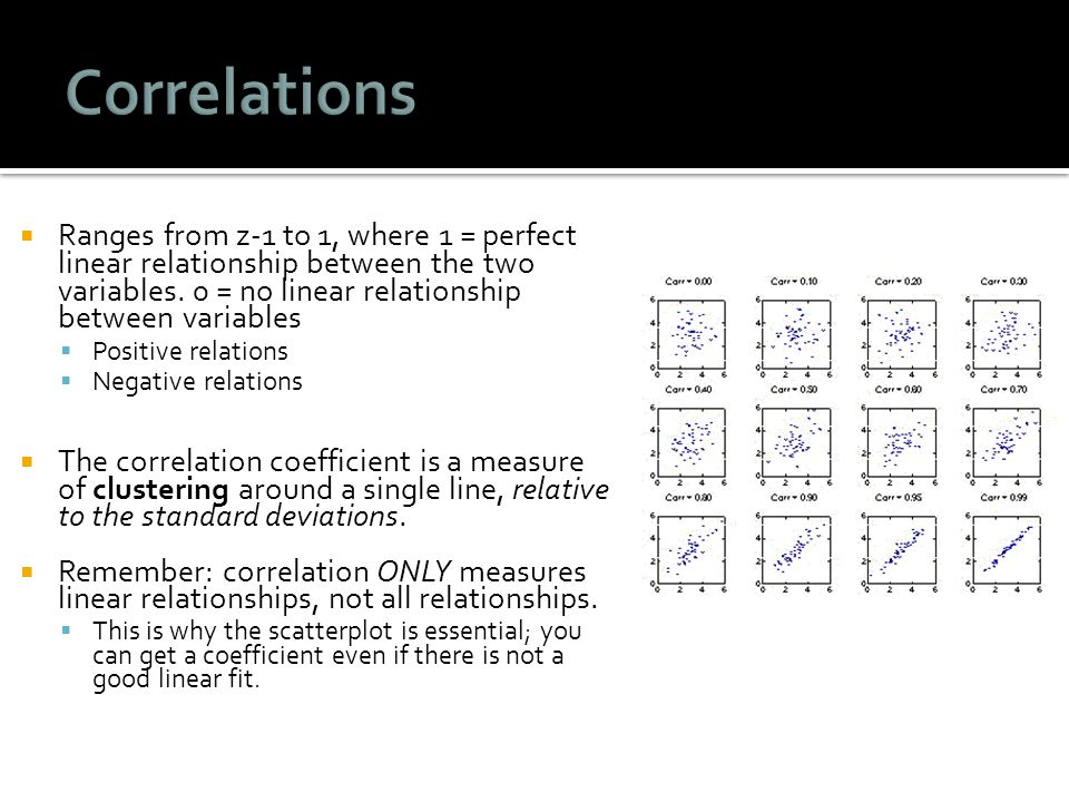 positive linear relationship between two variables