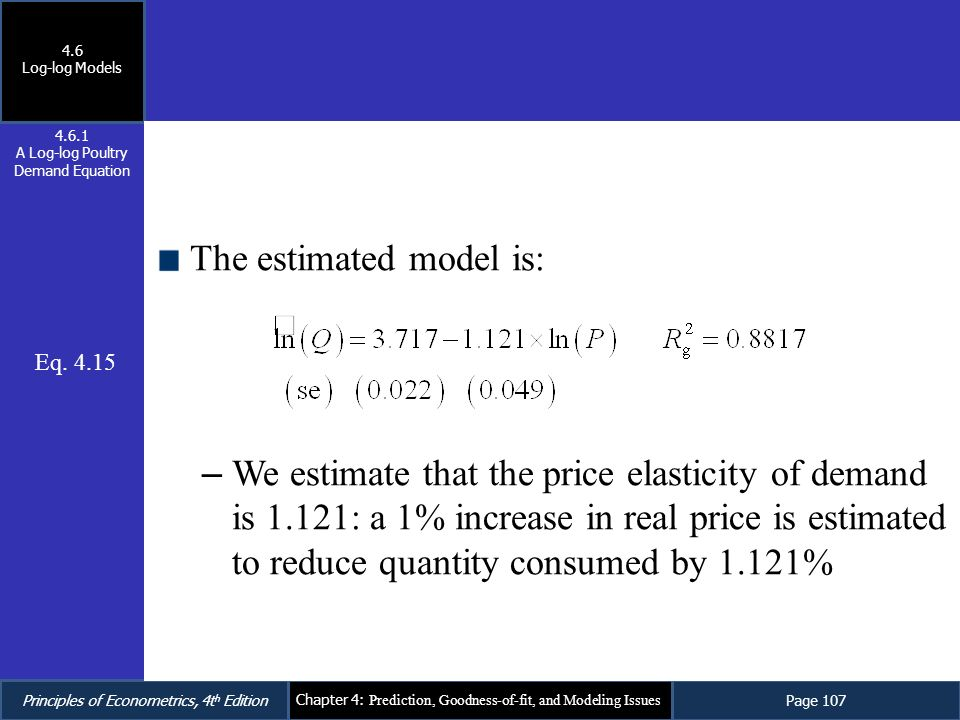 A Log-log Poultry Demand Equation