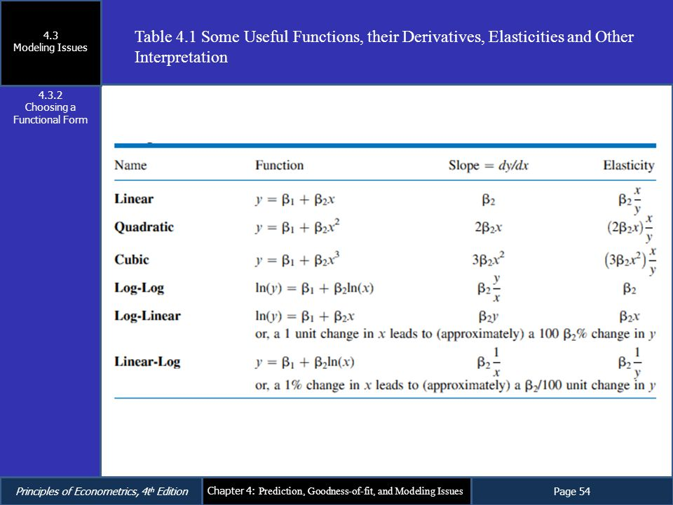 Choosing a Functional Form