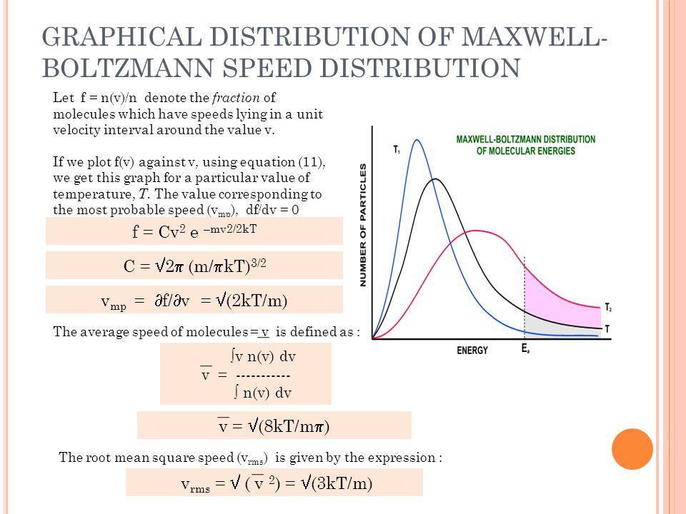 Maxwell Boltzmann Statistics Ppt Video Online Download