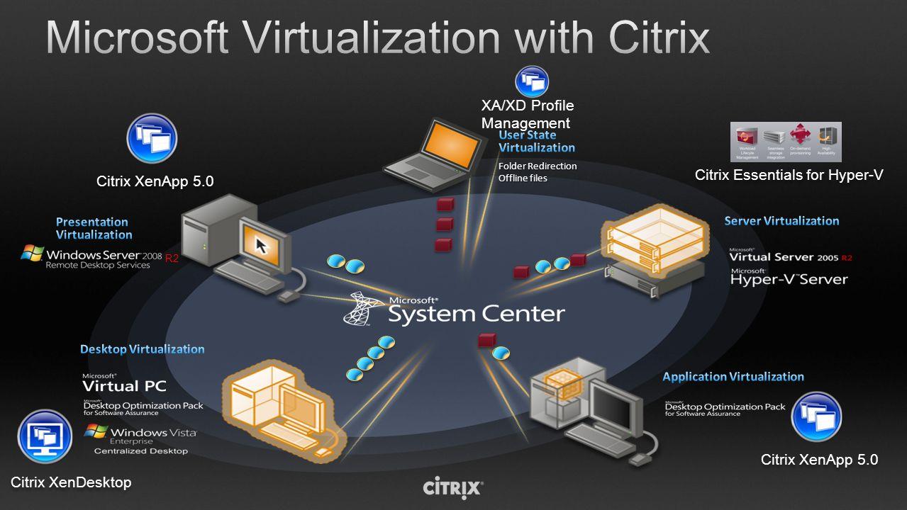 microsoft virtualization with hyper v pdf
